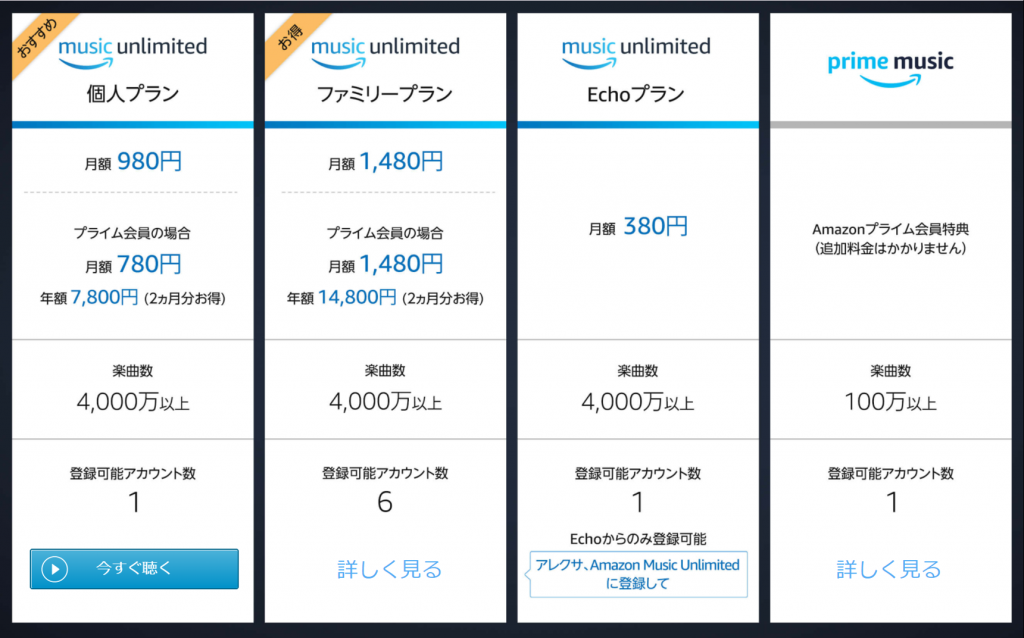 music unlimited 料金比較